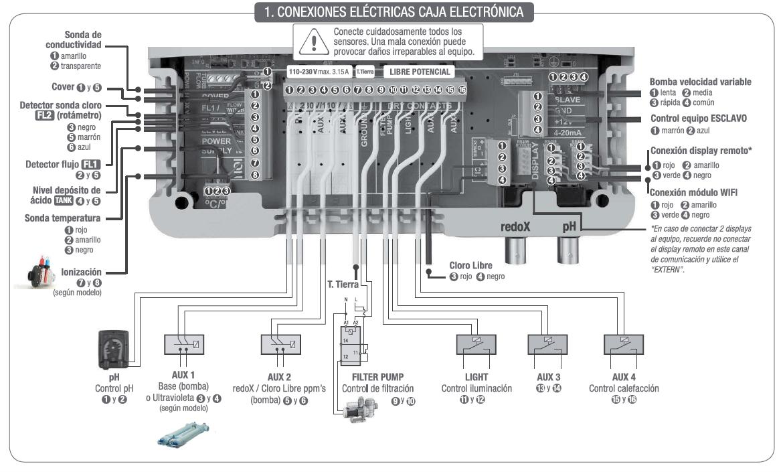 Placa electronica